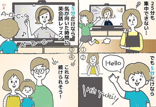 ネイティブキャンプ漫画